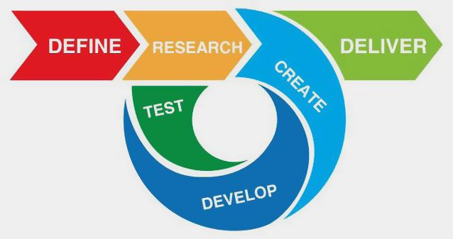 Google test thiết kế Logo mới cho kết quả tìm kiếm trên di động 2018
