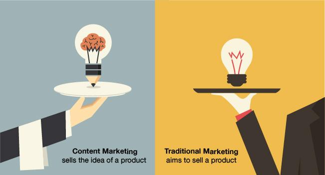 7 bài học quý giá về Content Marketing