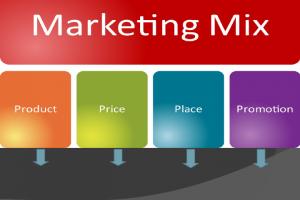 4Ps-trong-Marketing